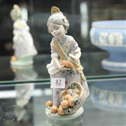 Sale 8336 - Lot 82 - Lladro Figure of a Girl