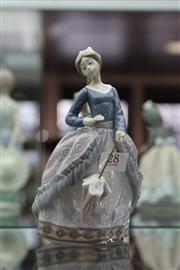 Sale 8112 - Lot 28 - Lladro Figure of a Girl with Parasol